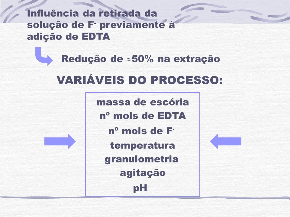 VARIÁVEIS DO PROCESSO: