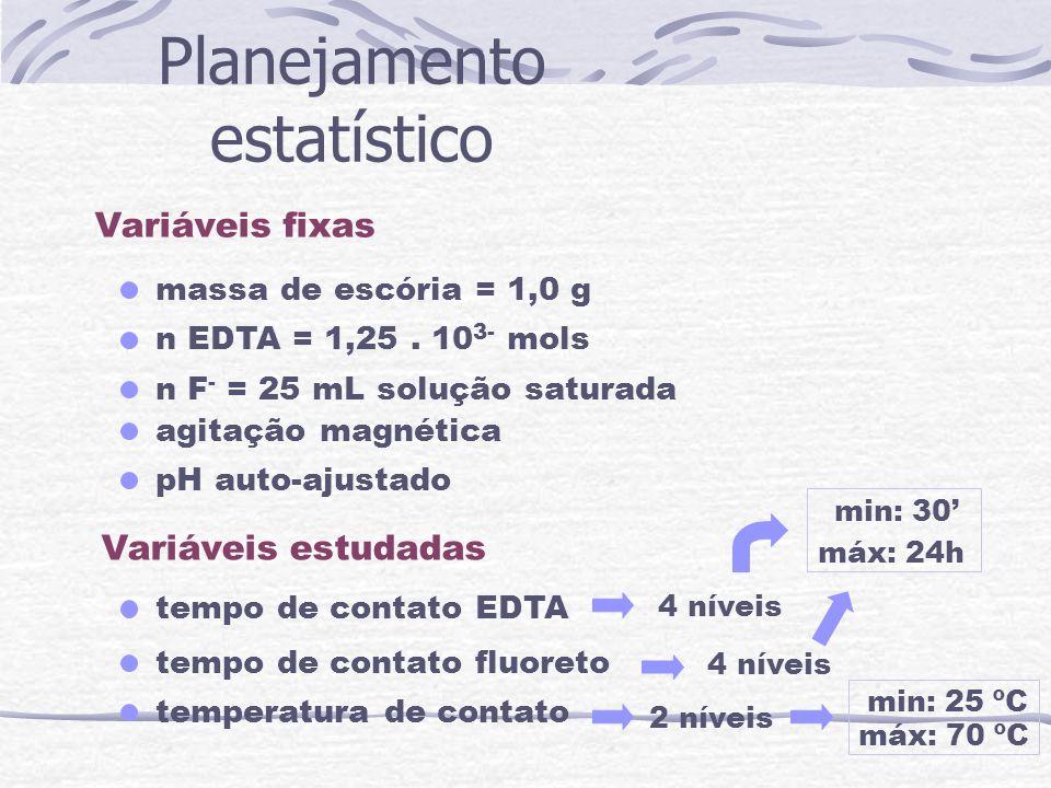 Planejamento estatístico