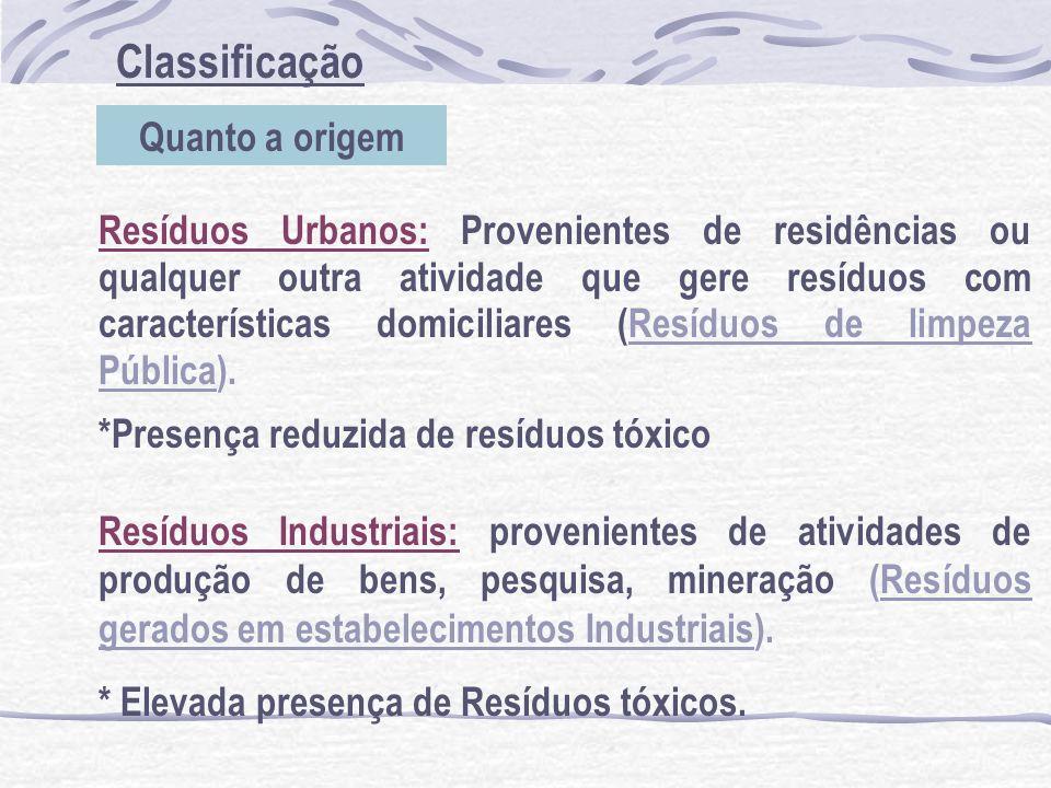 Classificação Quanto a origem