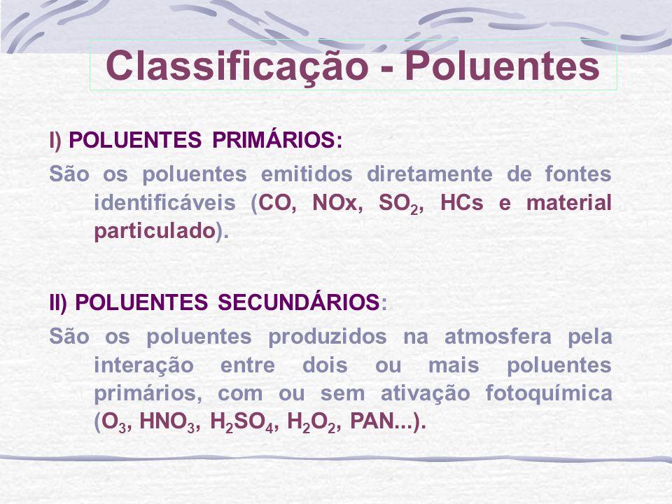 Classificação - Poluentes