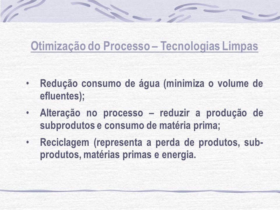 Otimização do Processo – Tecnologias Limpas