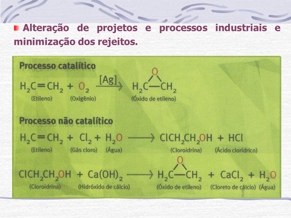 Alteração de projetos e processos industriais e minimização dos rejeitos.