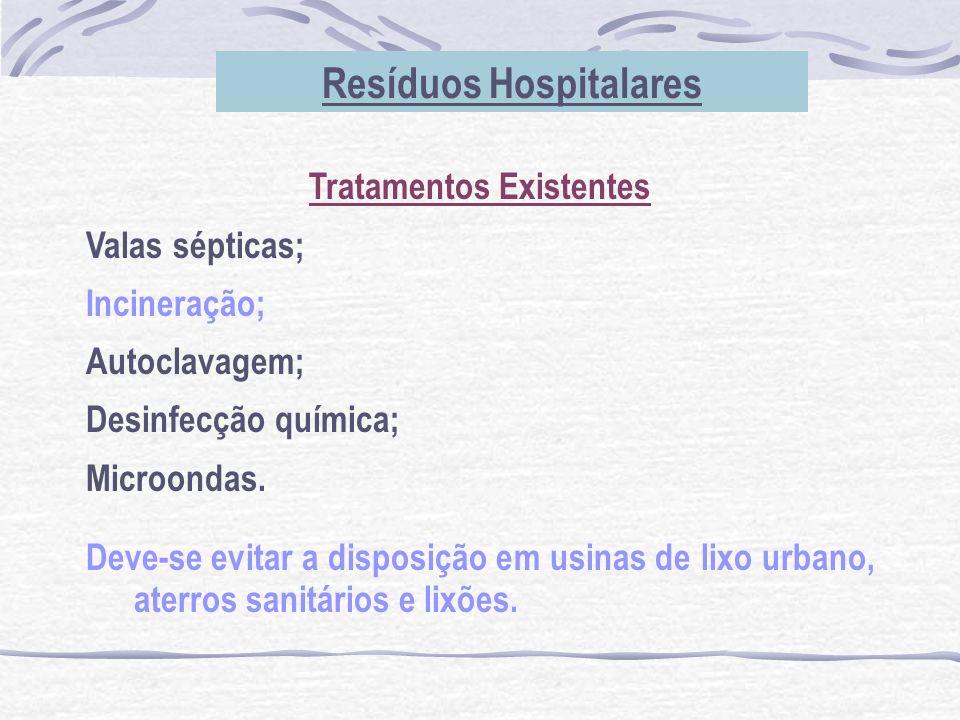 Resíduos Hospitalares Tratamentos Existentes
