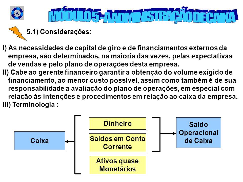 MÓDULO 5 - A ADMINISTRAÇÃO DE CAIXA