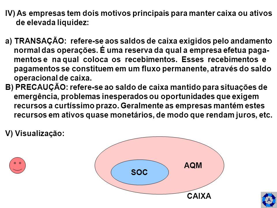 IV) As empresas tem dois motivos principais para manter caixa ou ativos