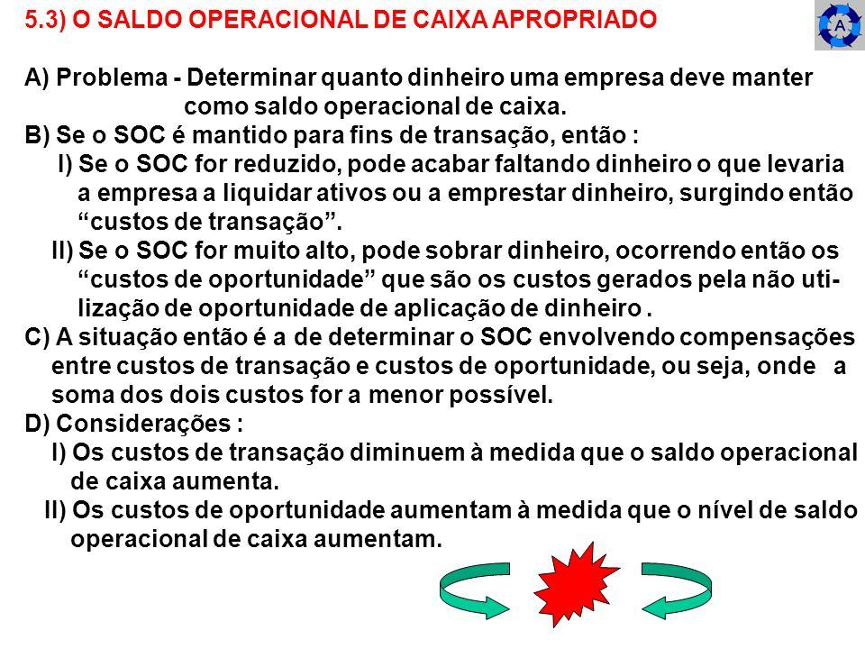 5.3) O SALDO OPERACIONAL DE CAIXA APROPRIADO