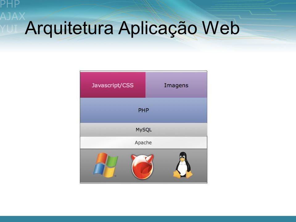 Arquitetura Aplicação Web