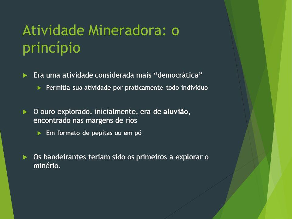 Atividade Mineradora: o princípio