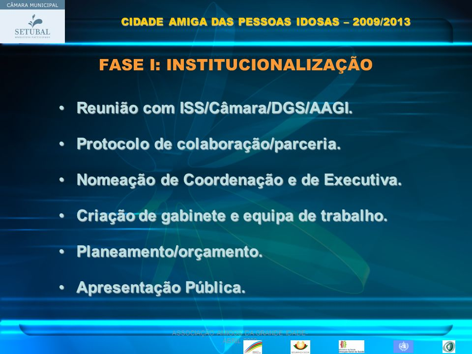 FASE I: INSTITUCIONALIZAÇÃO