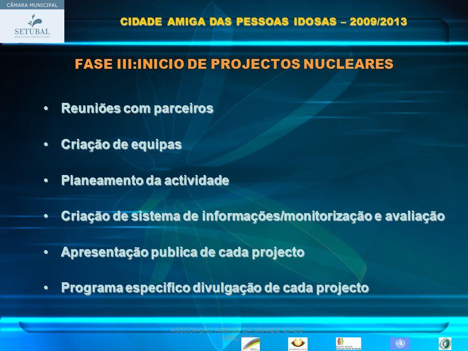 FASE III:INICIO DE PROJECTOS NUCLEARES