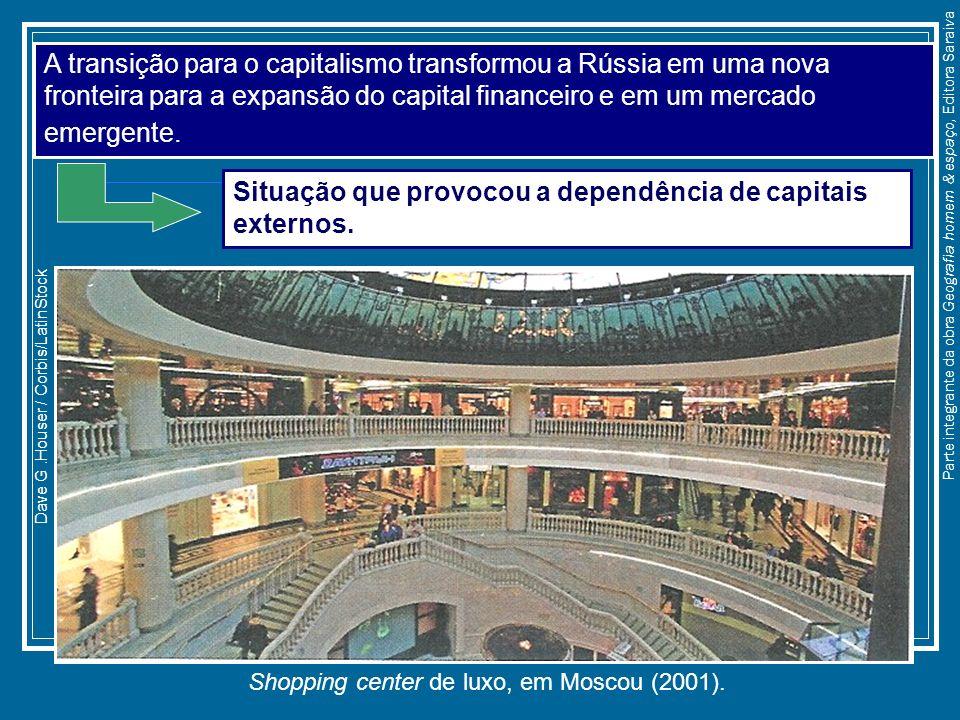 Situação que provocou a dependência de capitais externos.