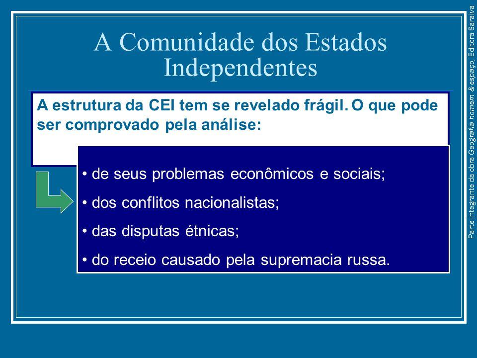 A Comunidade dos Estados Independentes
