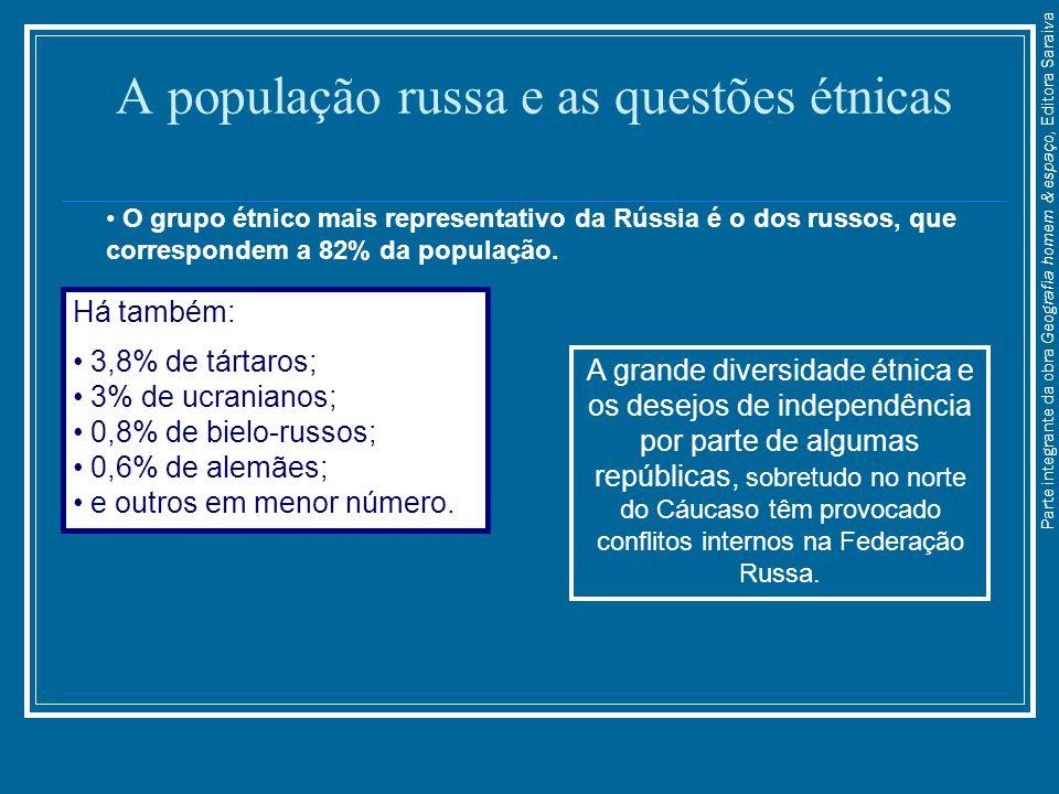 A população russa e as questões étnicas