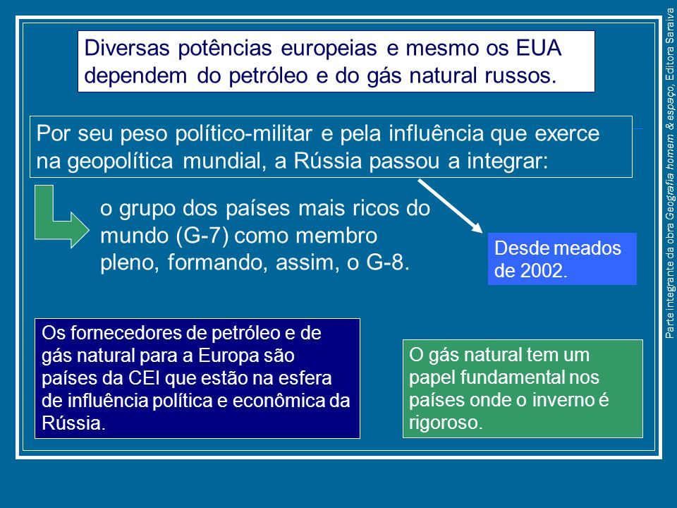 Diversas potências europeias e mesmo os EUA dependem do petróleo e do gás natural russos.