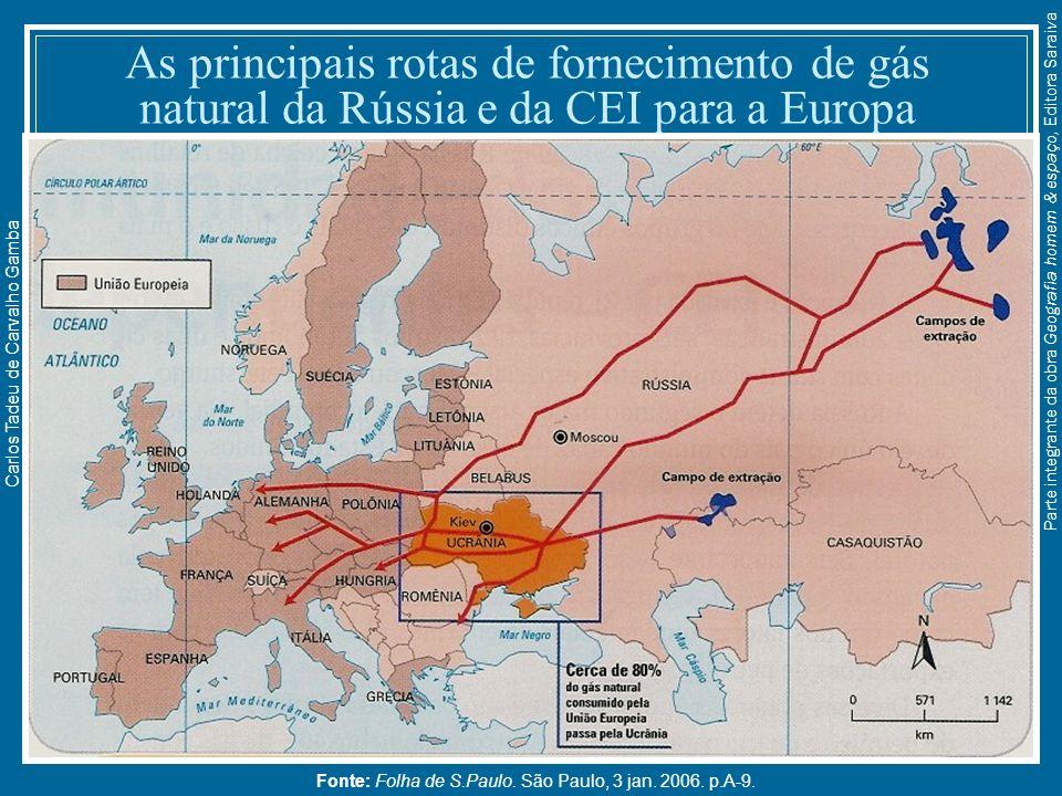 As principais rotas de fornecimento de gás natural da Rússia e da CEI para a Europa