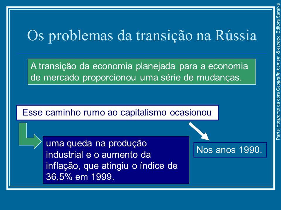 Os problemas da transição na Rússia
