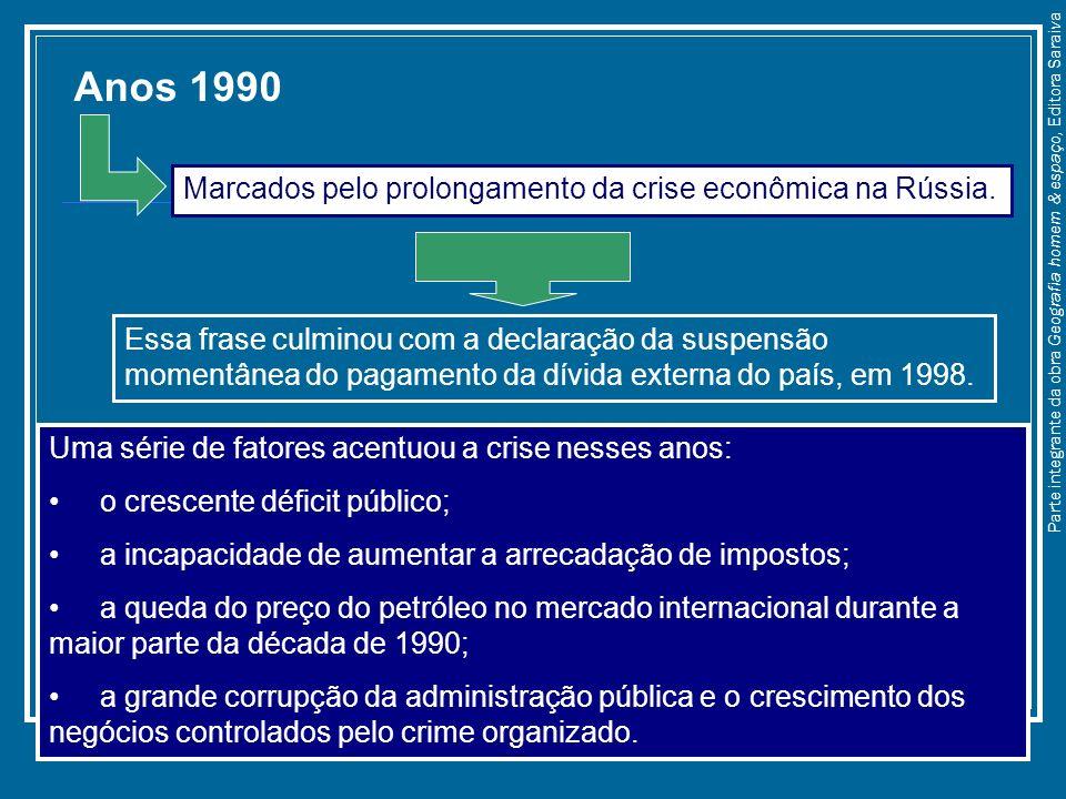 Anos 1990 Marcados pelo prolongamento da crise econômica na Rússia.