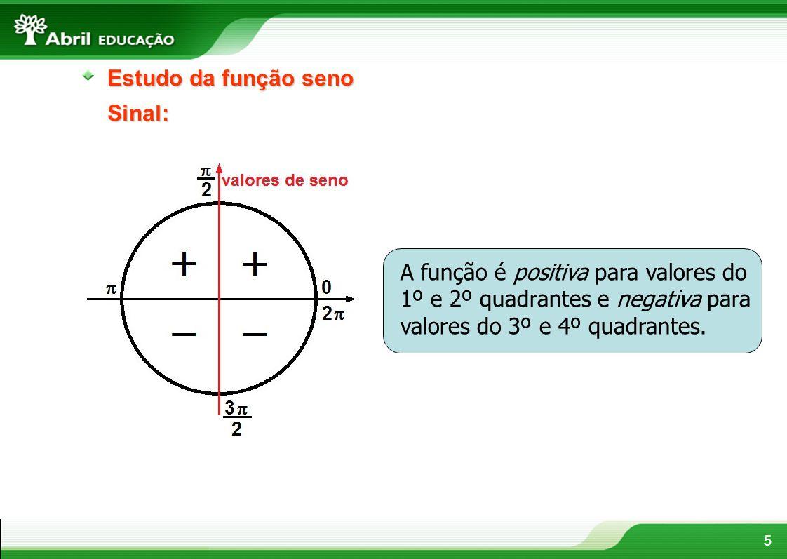 Estudo da função seno Sinal: A função é positiva para valores do 1º e 2º quadrantes e negativa para valores do 3º e 4º quadrantes.