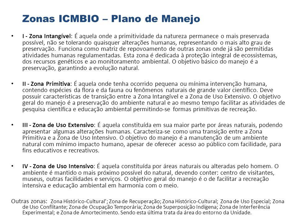 Zonas ICMBIO – Plano de Manejo