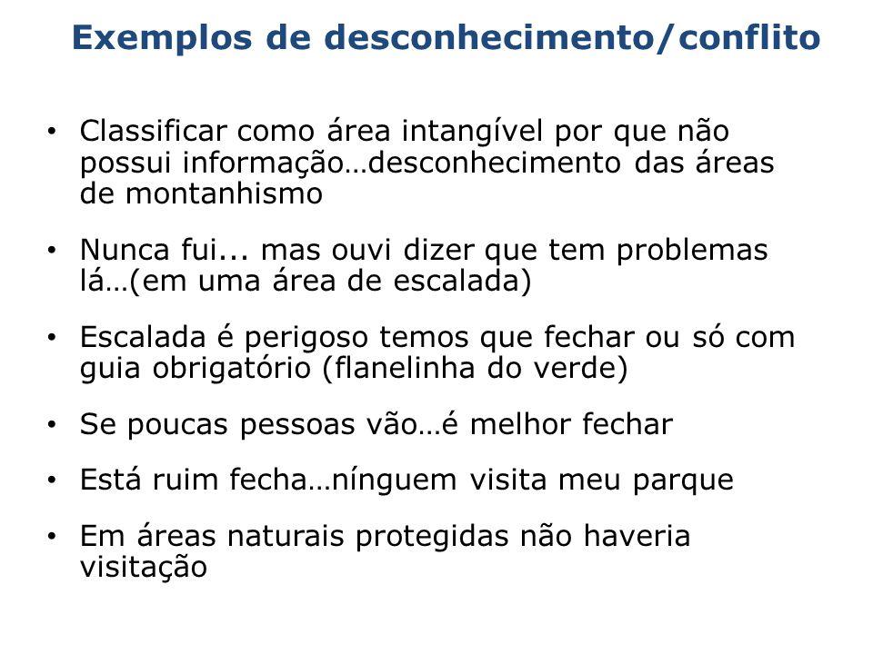 Exemplos de desconhecimento/conflito