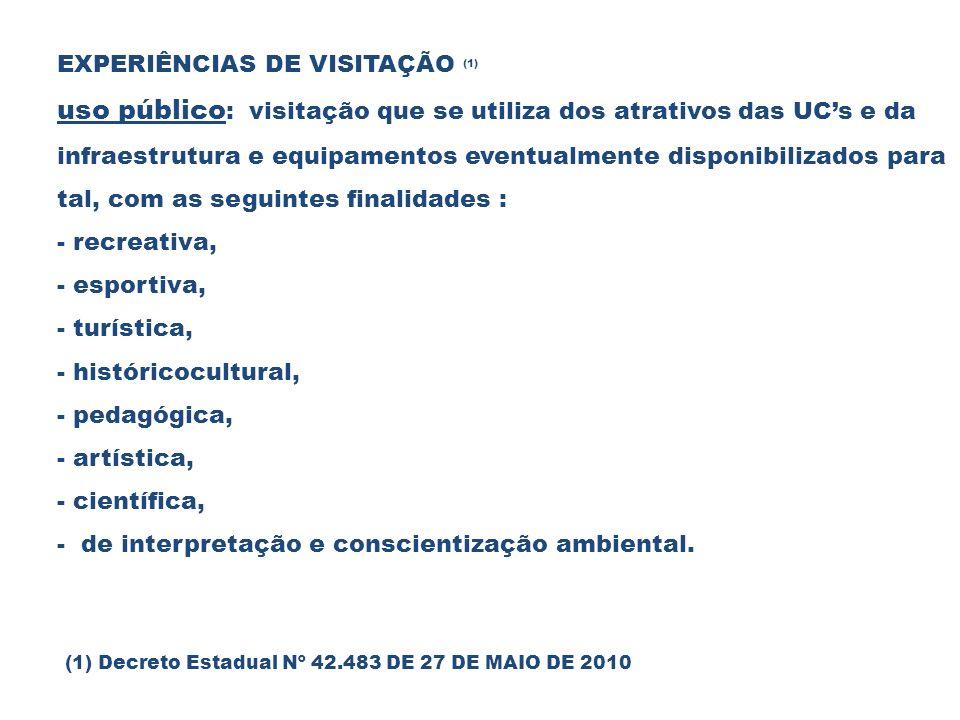 EXPERIÊNCIAS DE VISITAÇÃO (1) uso público: visitação que se utiliza dos atrativos das UC's e da infraestrutura e equipamentos eventualmente disponibilizados para tal, com as seguintes finalidades : - recreativa, - esportiva, - turística, - históricocultural, - pedagógica, - artística, - científica, - de interpretação e conscientização ambiental.