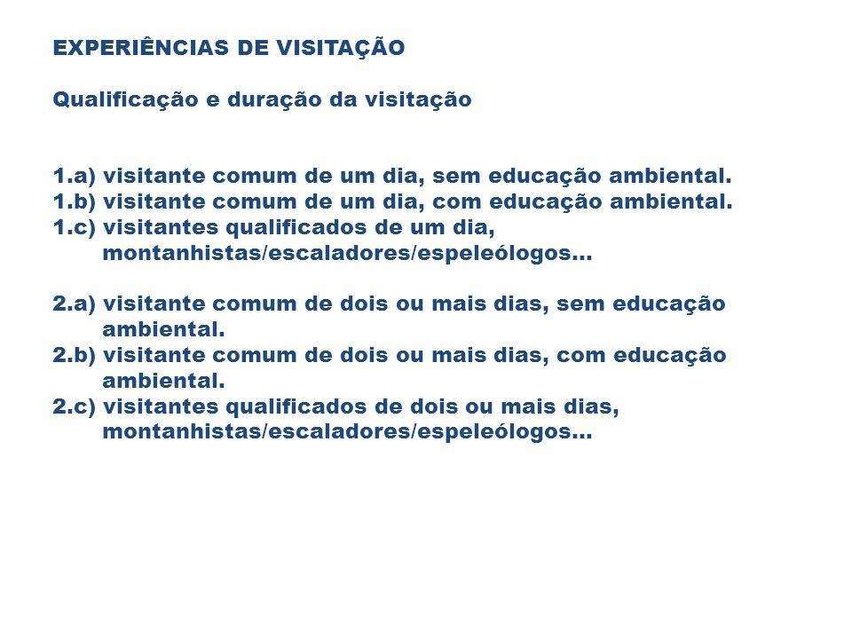 EXPERIÊNCIAS DE VISITAÇÃO Qualificação e duração da visitação 1