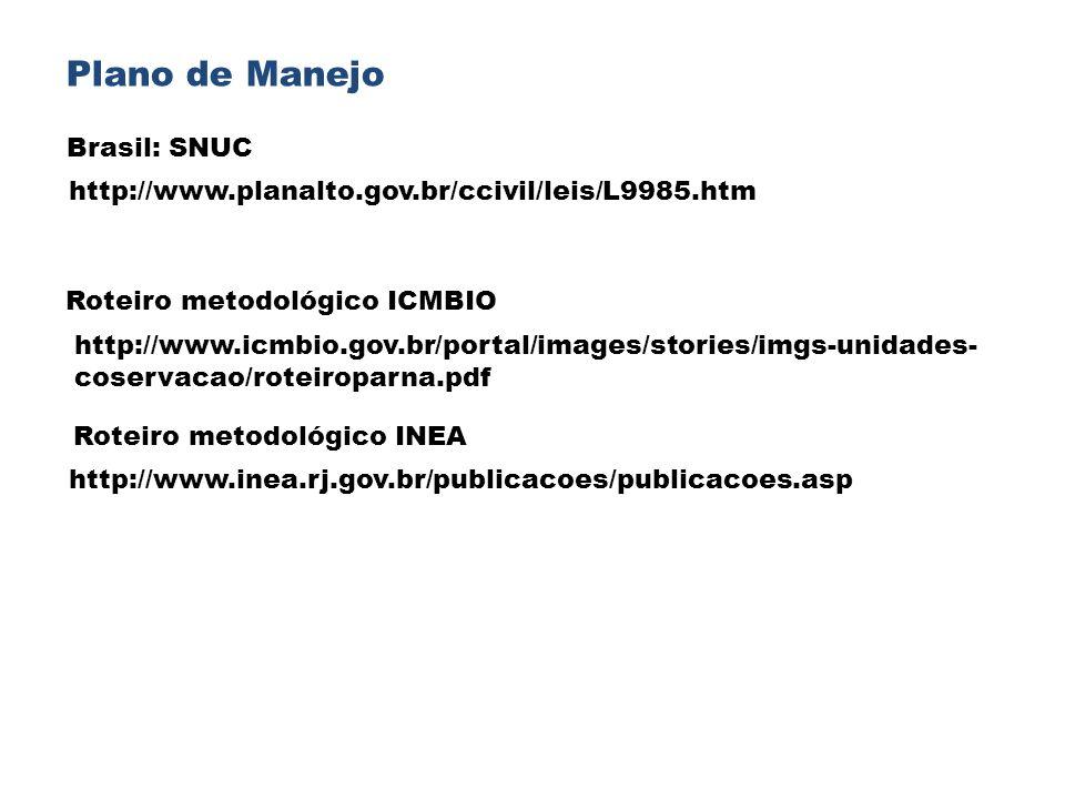Plano de Manejo Brasil: SNUC