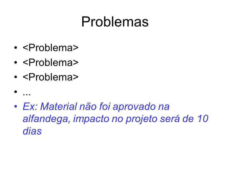 Problemas <Problema> ...