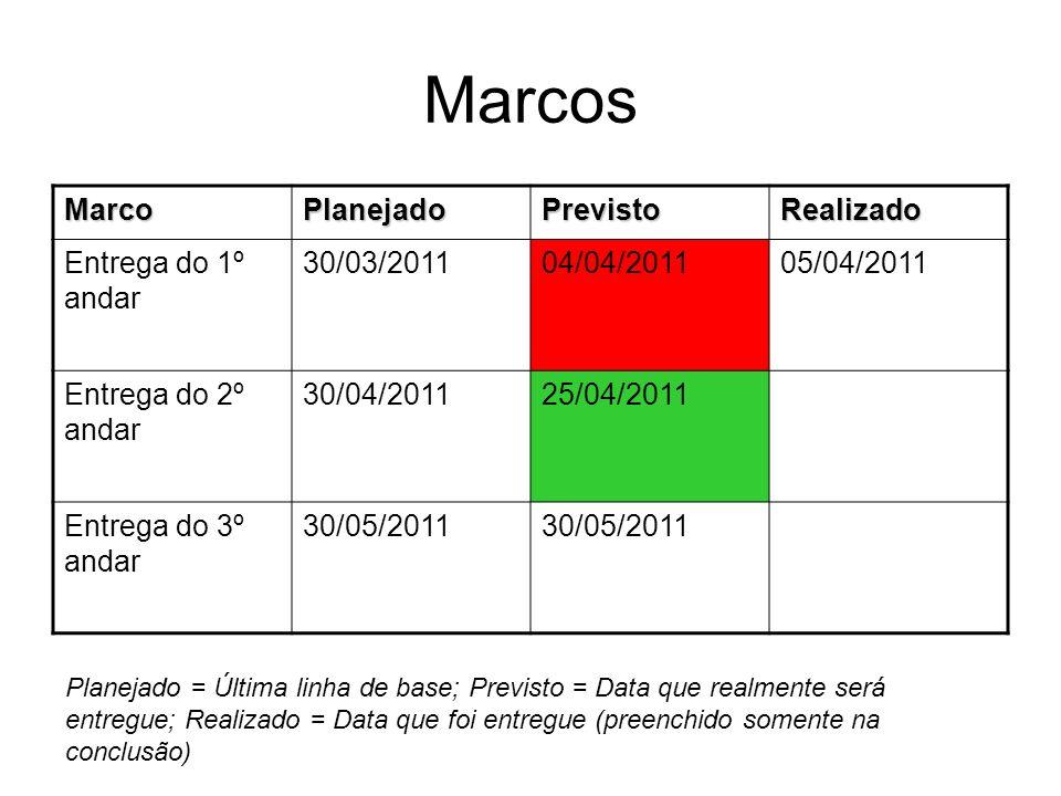 Marcos Marco Planejado Previsto Realizado Entrega do 1º andar