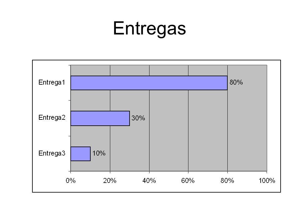 Entregas