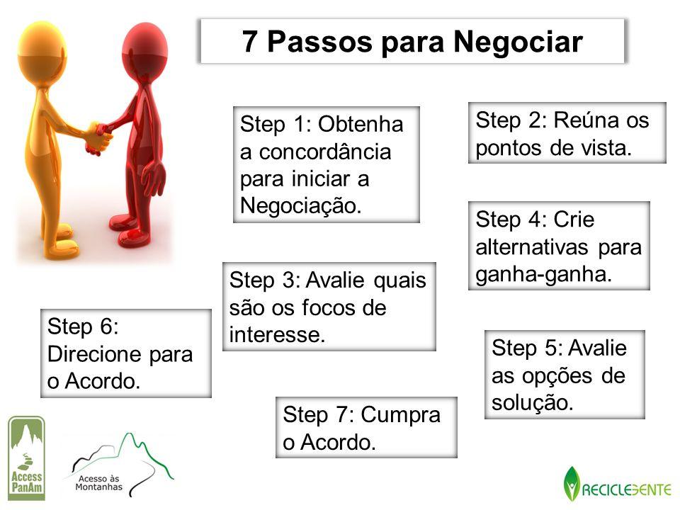 7 Passos para Negociar Step 2: Reúna os pontos de vista.