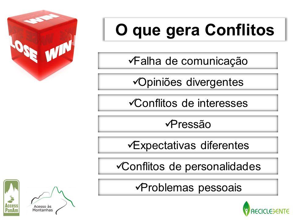 O que gera Conflitos Falha de comunicação Opiniões divergentes