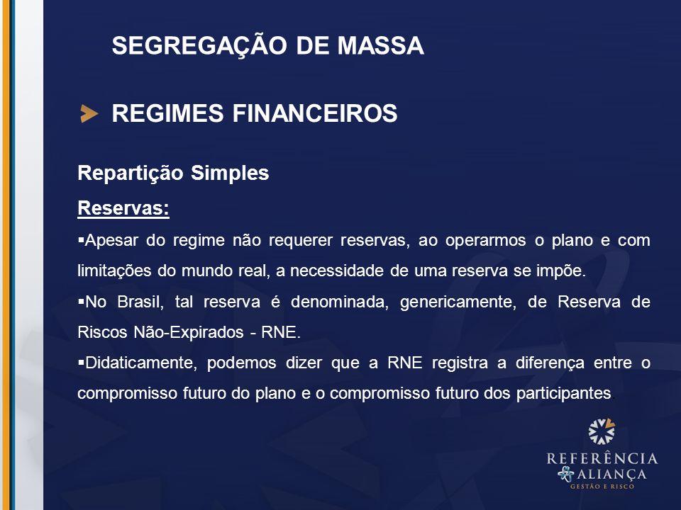 SEGREGAÇÃO DE MASSA REGIMES FINANCEIROS Repartição Simples Reservas: