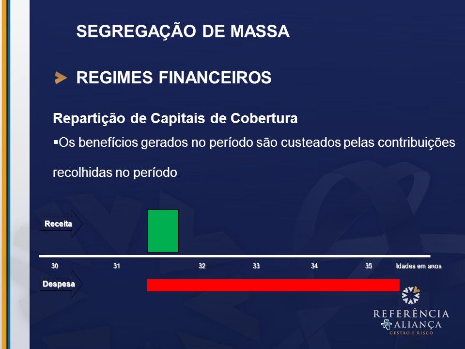 SEGREGAÇÃO DE MASSA REGIMES FINANCEIROS