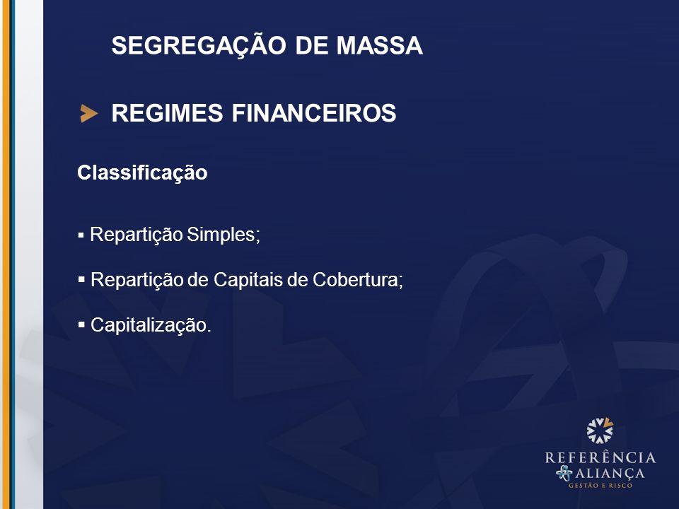 SEGREGAÇÃO DE MASSA REGIMES FINANCEIROS Classificação