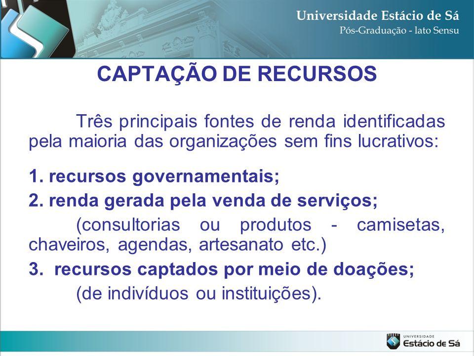 CAPTAÇÃO DE RECURSOS Três principais fontes de renda identificadas pela maioria das organizações sem fins lucrativos: