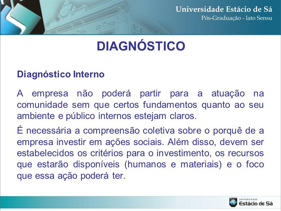 DIAGNÓSTICO Diagnóstico Interno