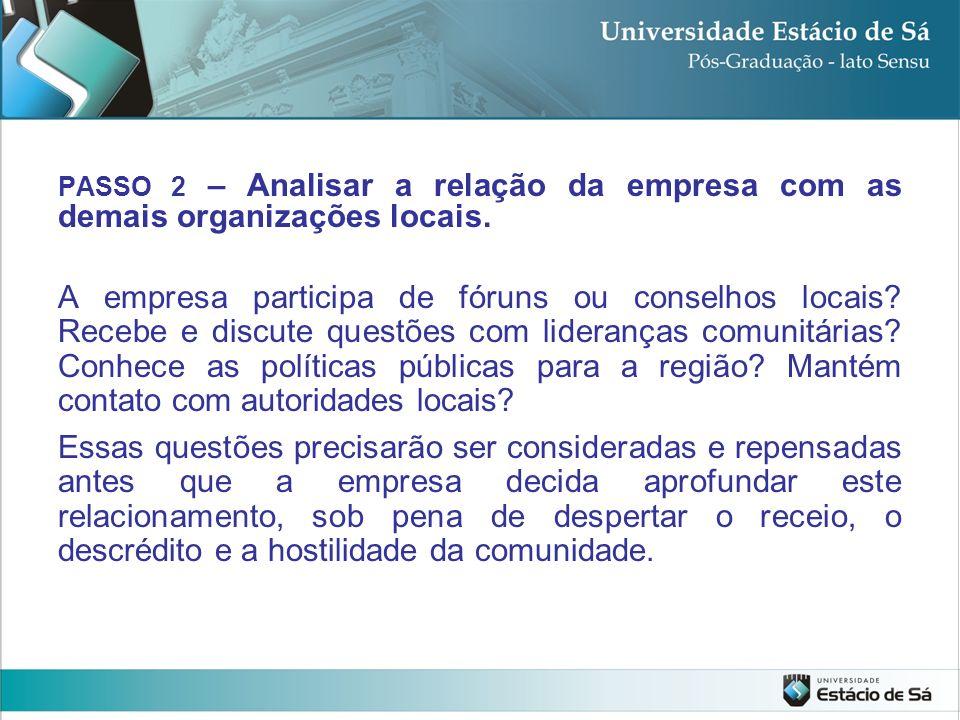 PASSO 2 – Analisar a relação da empresa com as demais organizações locais.