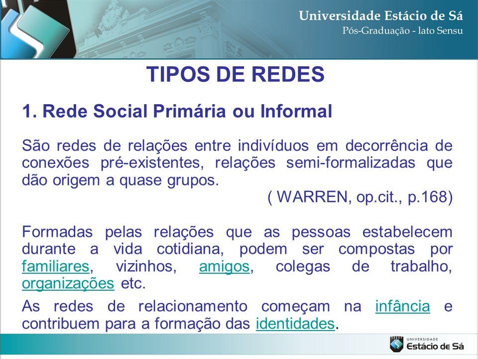 TIPOS DE REDES Rede Social Primária ou Informal