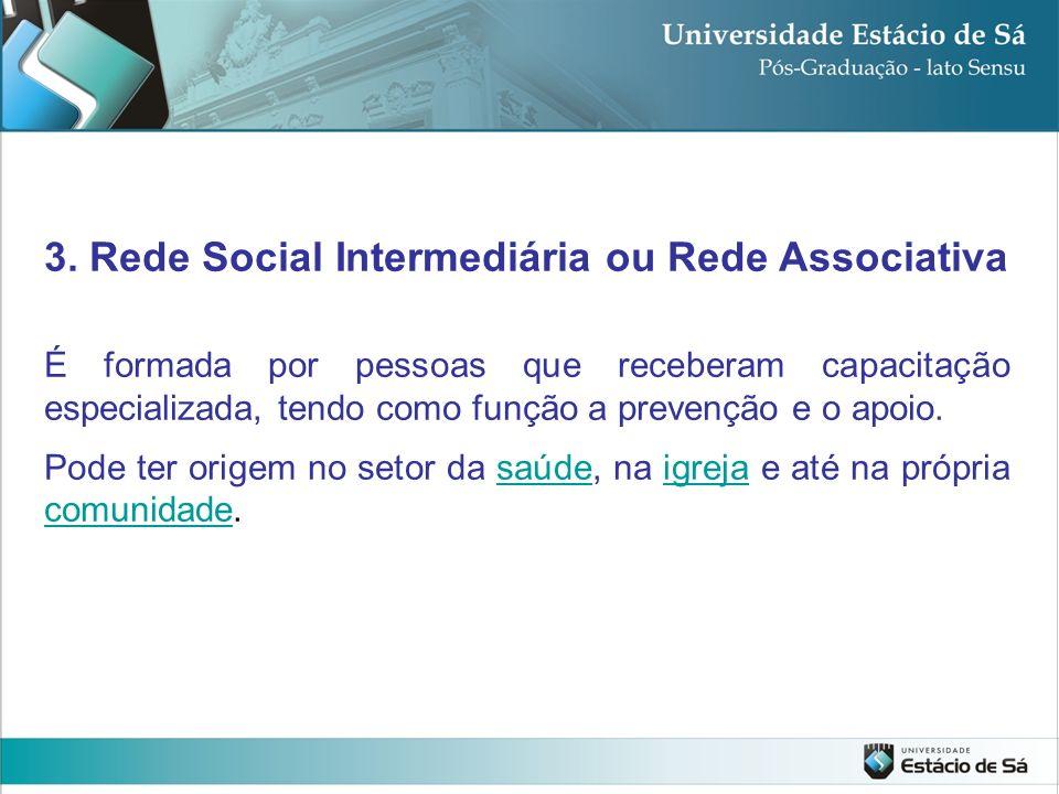 3. Rede Social Intermediária ou Rede Associativa