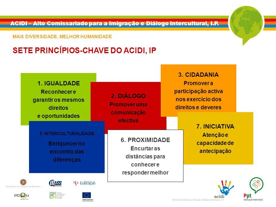 SETE PRINCÍPIOS-CHAVE DO ACIDI, IP