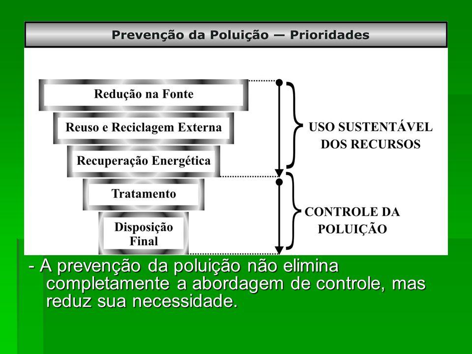 - A prevenção da poluição não elimina completamente a abordagem de controle, mas reduz sua necessidade.