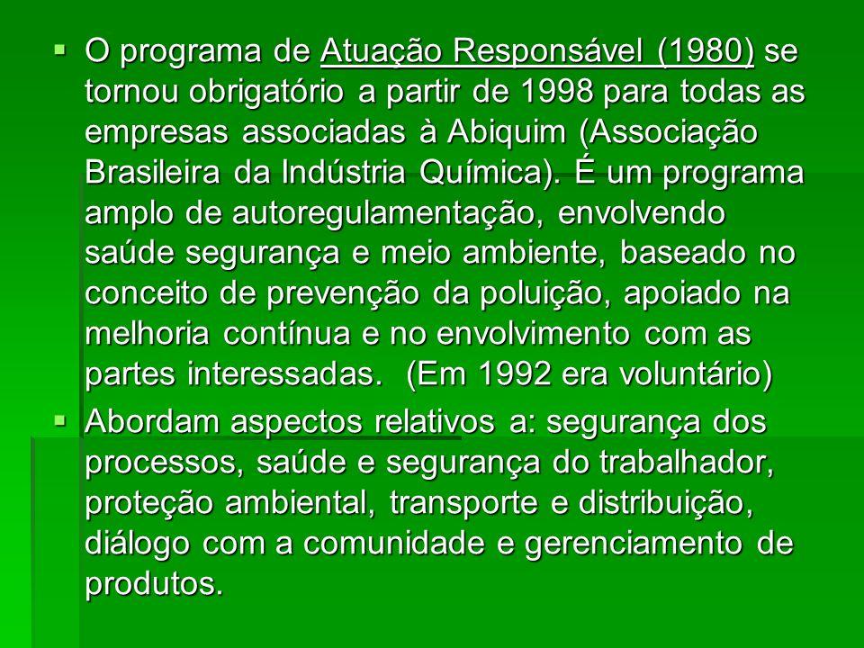 O programa de Atuação Responsável (1980) se tornou obrigatório a partir de 1998 para todas as empresas associadas à Abiquim (Associação Brasileira da Indústria Química). É um programa amplo de autoregulamentação, envolvendo saúde segurança e meio ambiente, baseado no conceito de prevenção da poluição, apoiado na melhoria contínua e no envolvimento com as partes interessadas. (Em 1992 era voluntário)