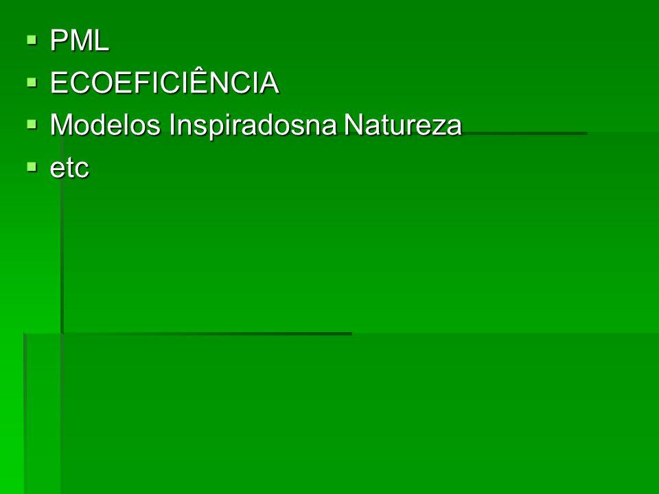 PML ECOEFICIÊNCIA Modelos Inspiradosna Natureza etc