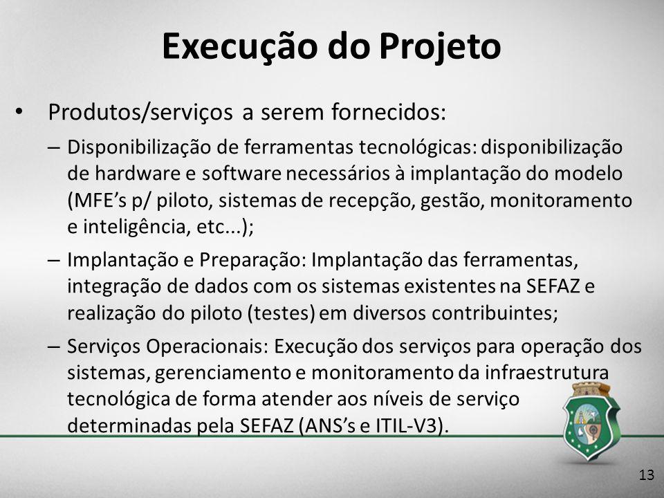 Execução do Projeto Produtos/serviços a serem fornecidos: