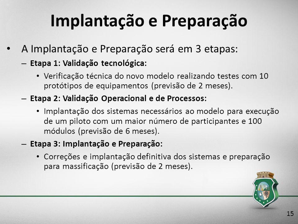 Implantação e Preparação