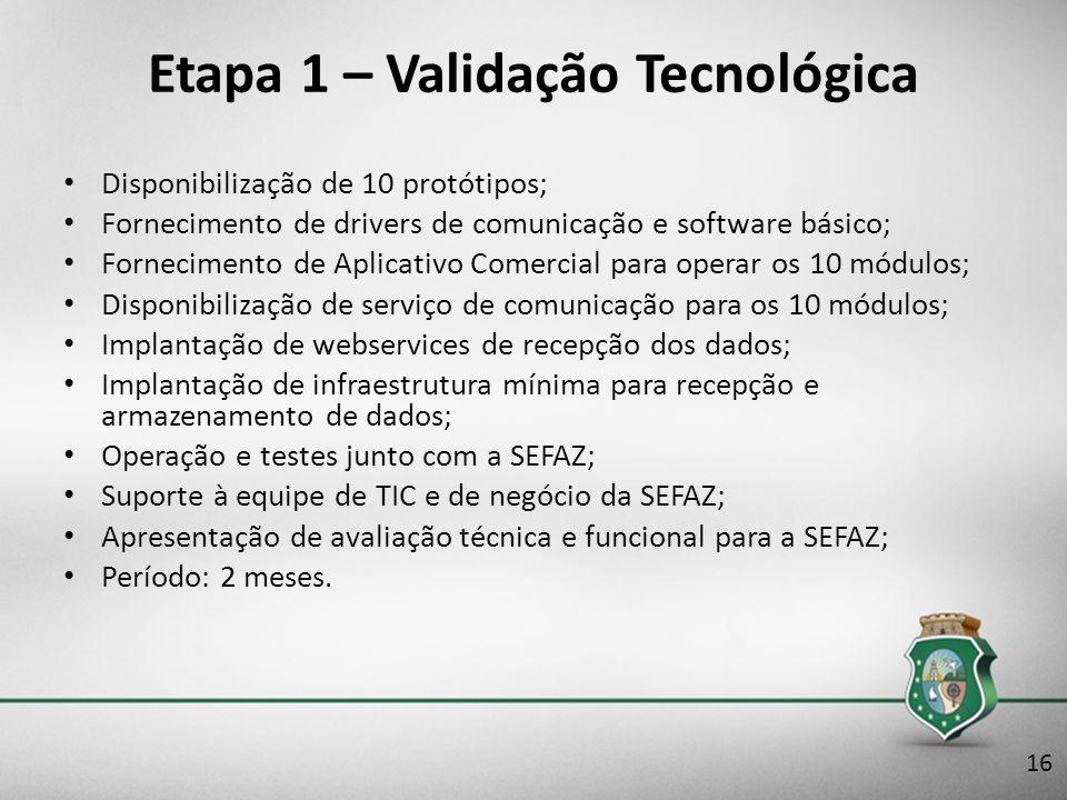 Etapa 1 – Validação Tecnológica