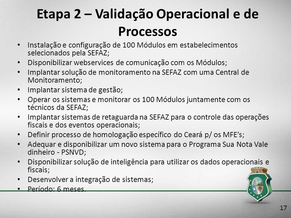 Etapa 2 – Validação Operacional e de Processos