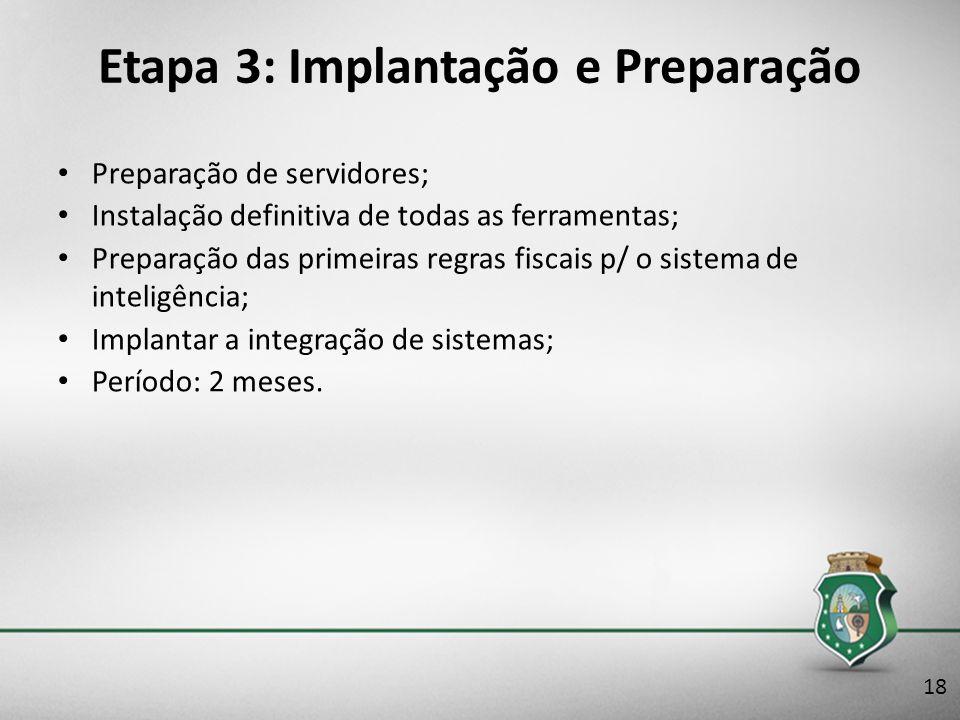 Etapa 3: Implantação e Preparação