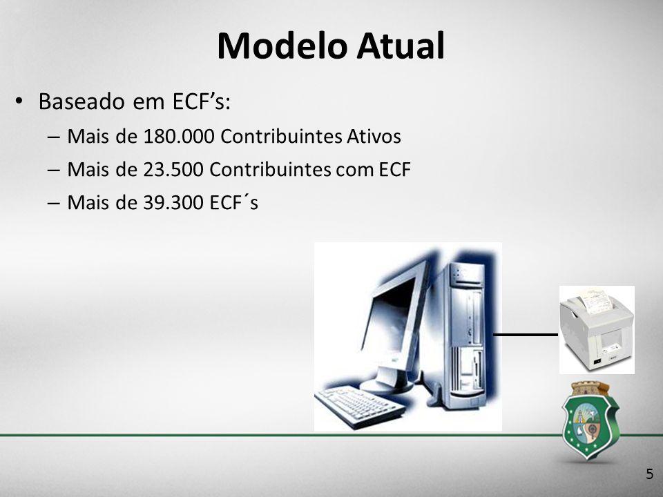 Modelo Atual Baseado em ECF's: Mais de 180.000 Contribuintes Ativos